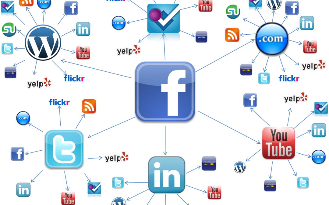 How to choose the social network that we need?